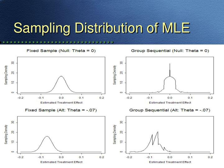 Sampling Distribution of MLE