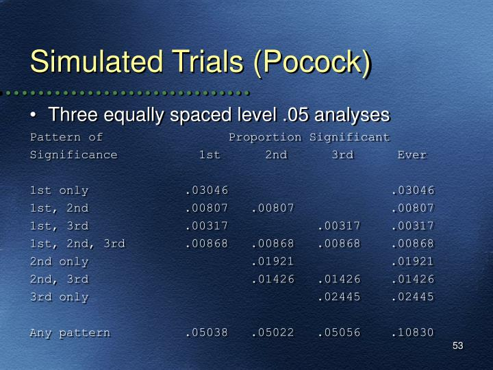 Simulated Trials (Pocock)