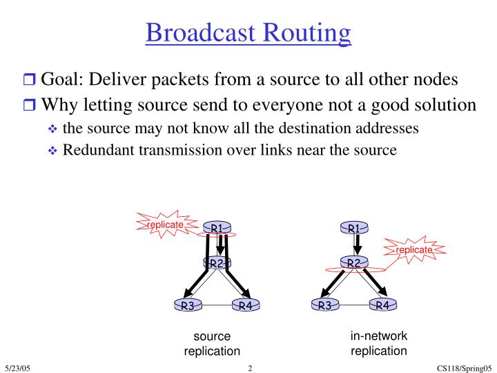 Broadcast Routing