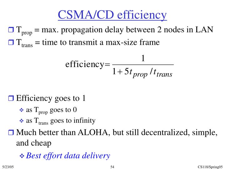 CSMA/CD efficiency