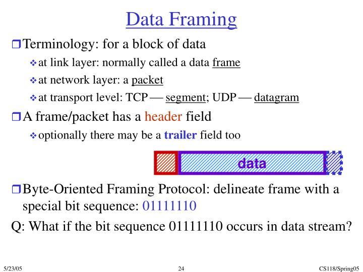 Data Framing