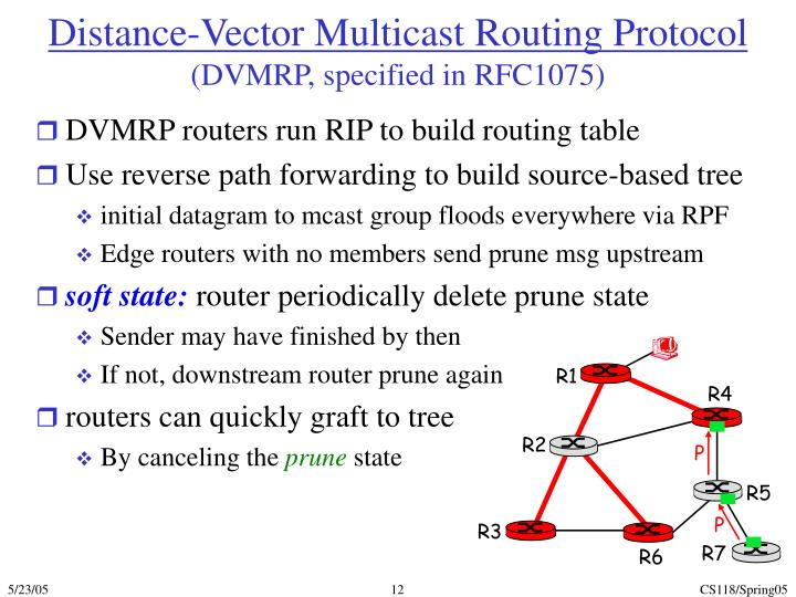 Distance-Vector Multicast Routing Protocol