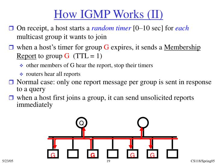 How IGMP Works (II)