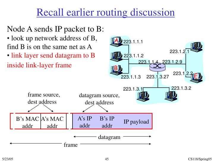 Recall earlier routing discussion