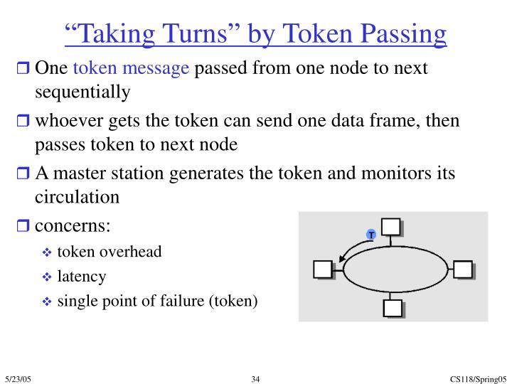 """Taking Turns"" by Token Passing"