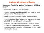 analysis synthesis of design4