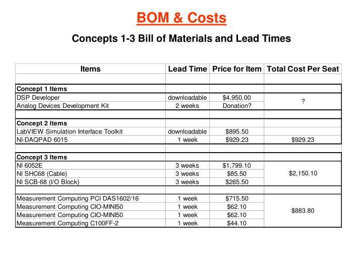 BOM & Costs