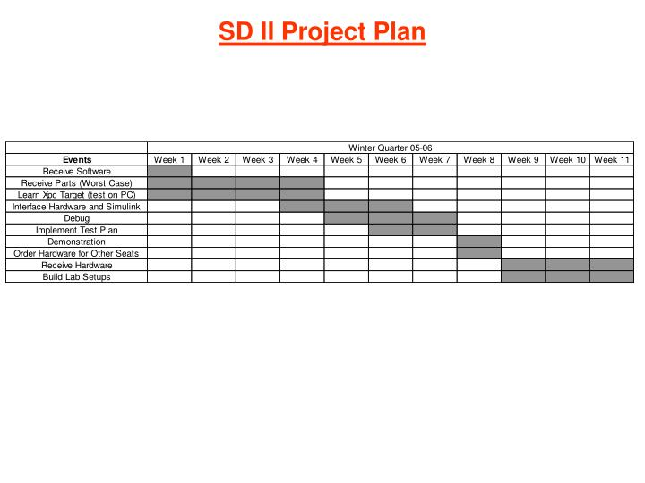 SD II Project Plan