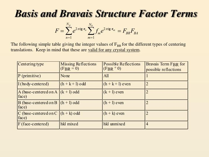 Basis and Bravais Structure Factor Terms