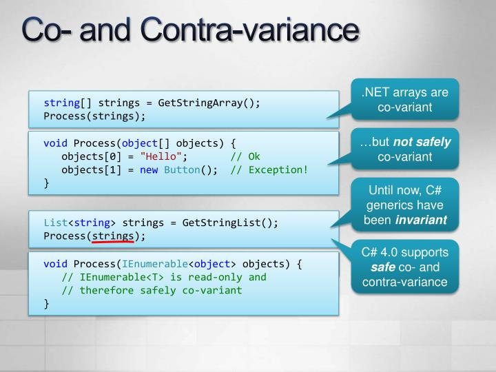 Co- and Contra-variance