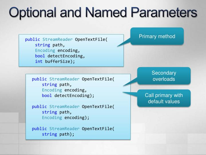 Optional and Named Parameters