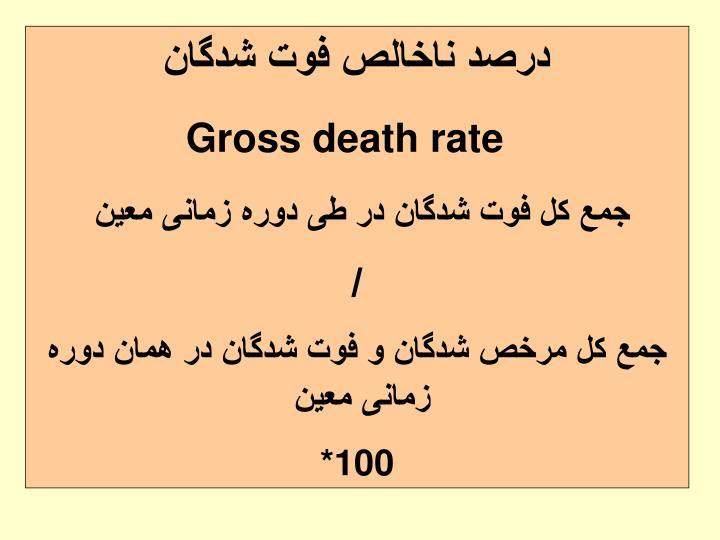 درصد ناخالص فوت شدگان