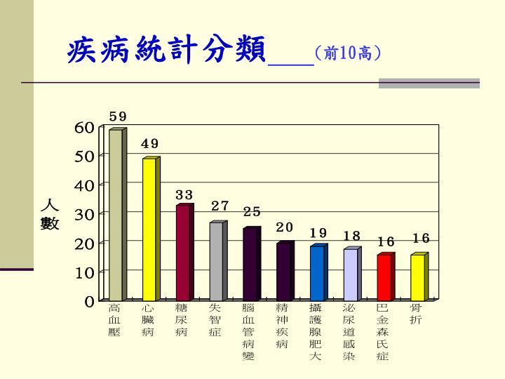 疾病統計分類