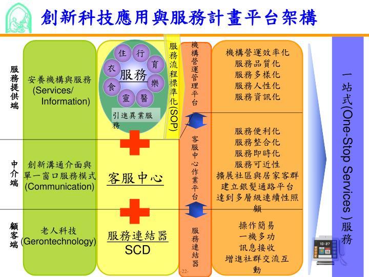 服務流程標準化