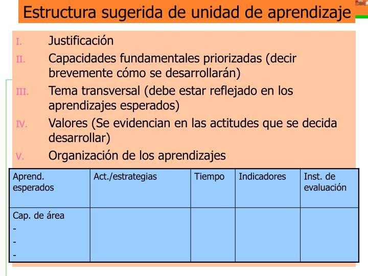 Estructura sugerida de unidad de aprendizaje