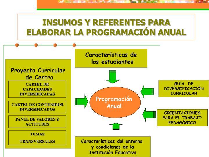 Proyecto Curricular