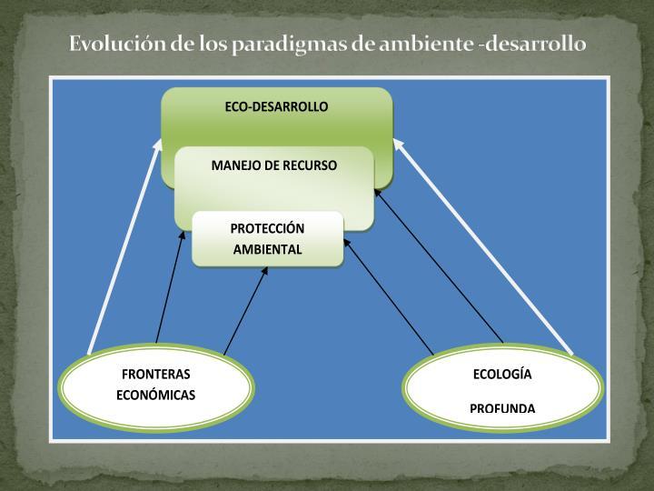 Evolución de los paradigmas de ambiente -desarrollo