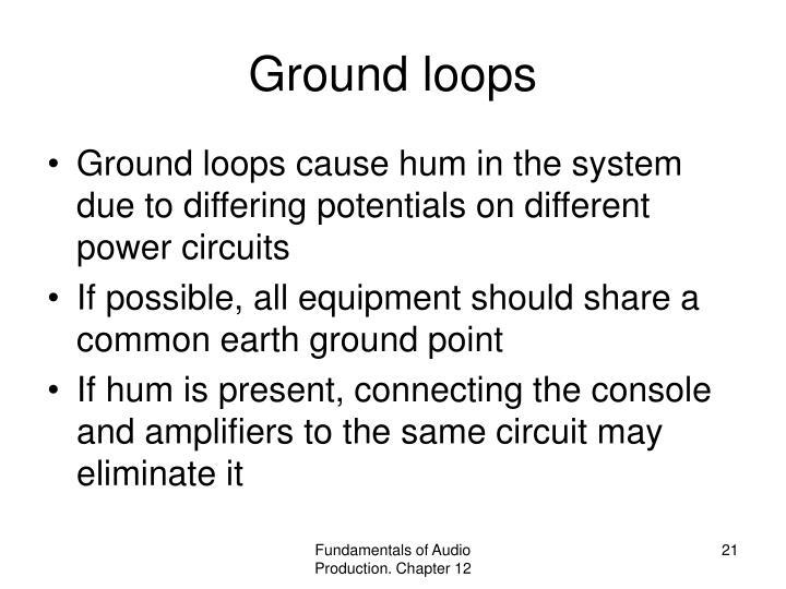 Ground loops