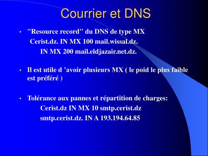 Courrier et DNS
