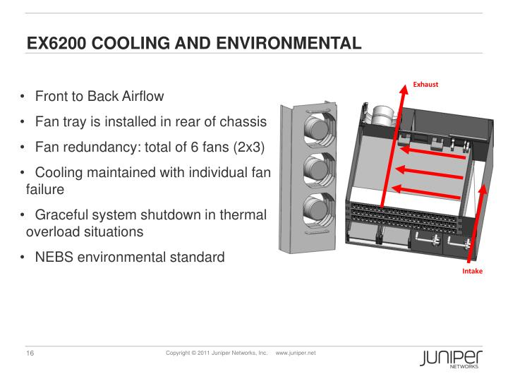 EX6200 cooling and environmental