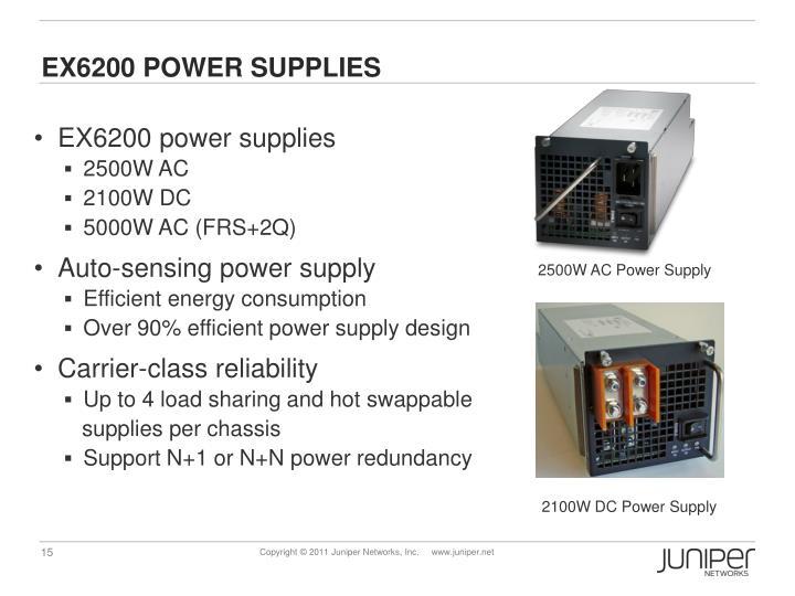 EX6200 power SUPPLIES
