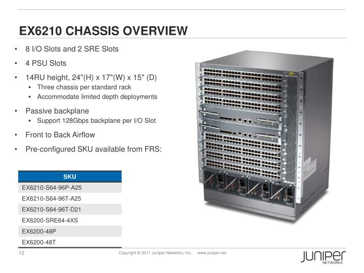 EX6210 chassis overview