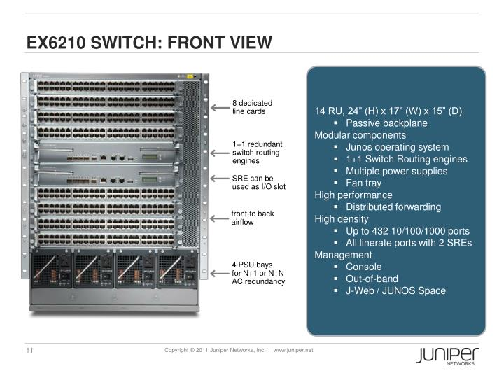EX6210 switch: Front view