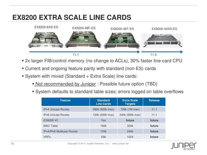 EX8200 EXTRA SCALE LINE CARDS