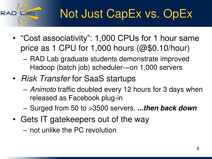 Not Just CapEx vs. OpEx