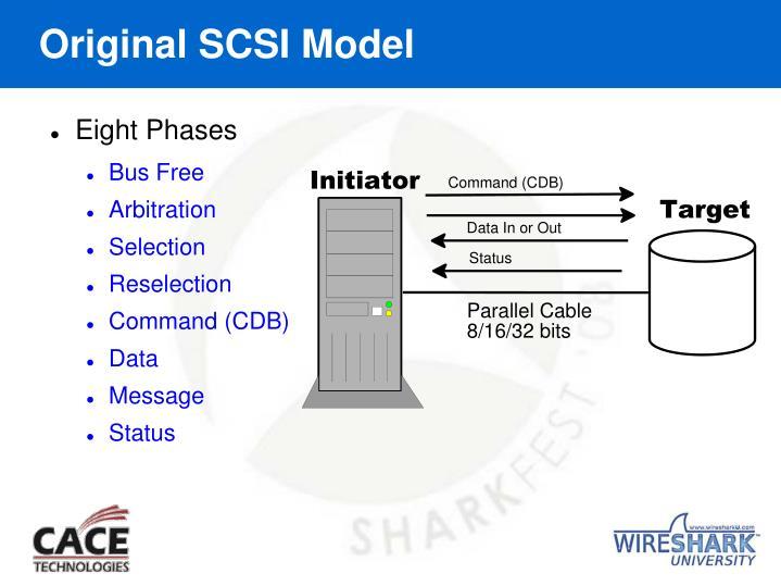 Original SCSI Model