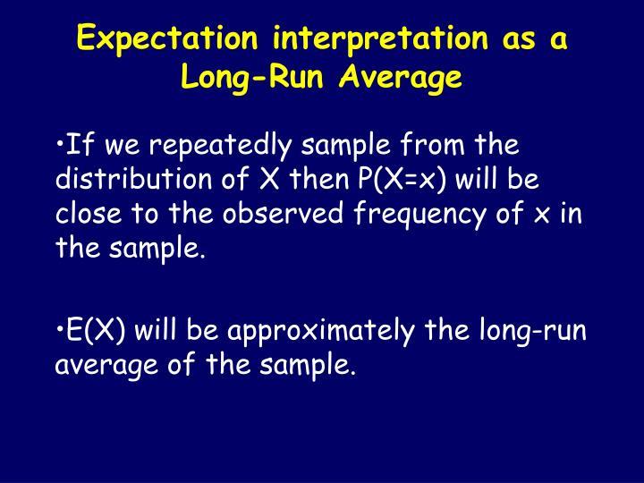 Expectation interpretation as a Long-Run Average