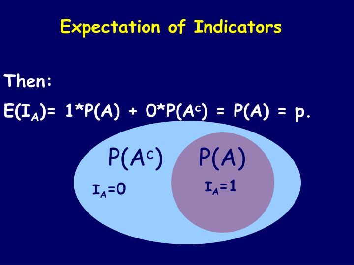 Expectation of Indicators