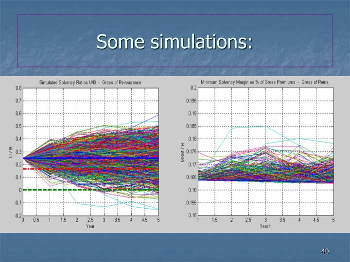 Some simulations: