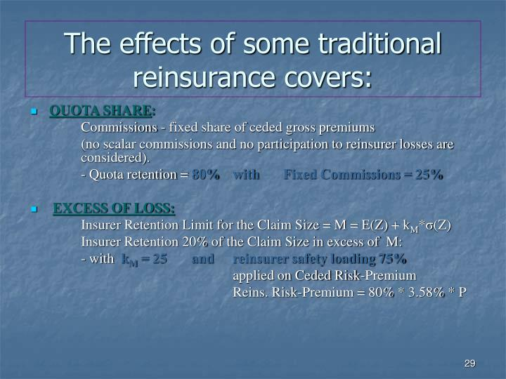 The effects of some traditional reinsurance covers: