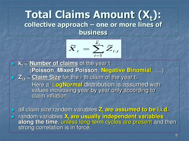 Total Claims Amount (X