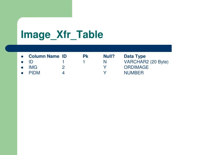 Image_Xfr_Table