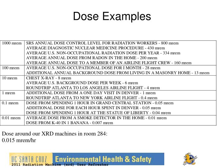 Dose Examples
