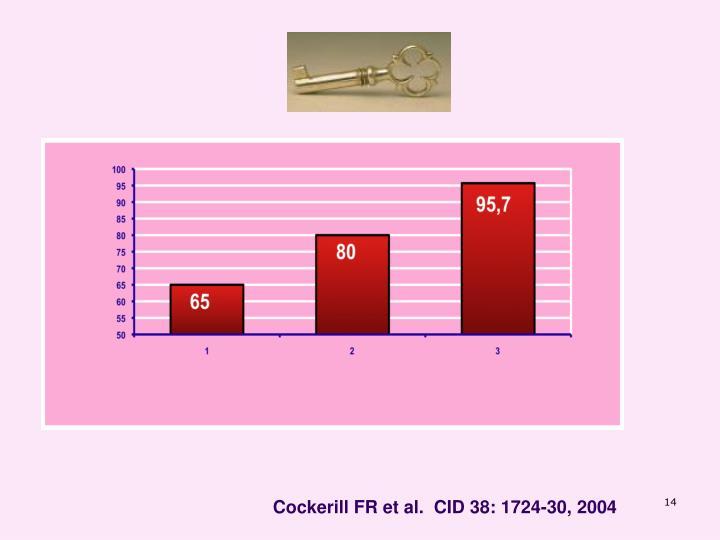 Cockerill FR et al.  CID 38: 1724-30, 2004