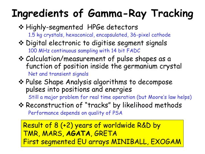 Ingredients of Gamma-Ray Tracking