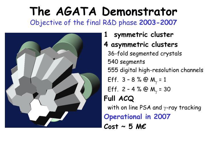 The AGATA Demonstrator
