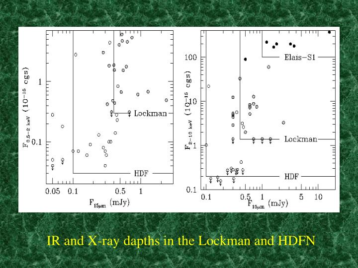 IR and X-ray dapths in the Lockman and HDFN