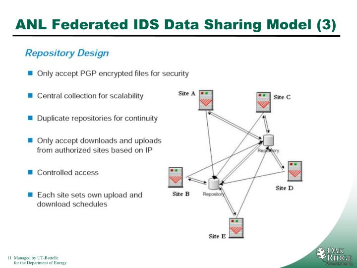ANL Federated IDS Data Sharing Model (3)