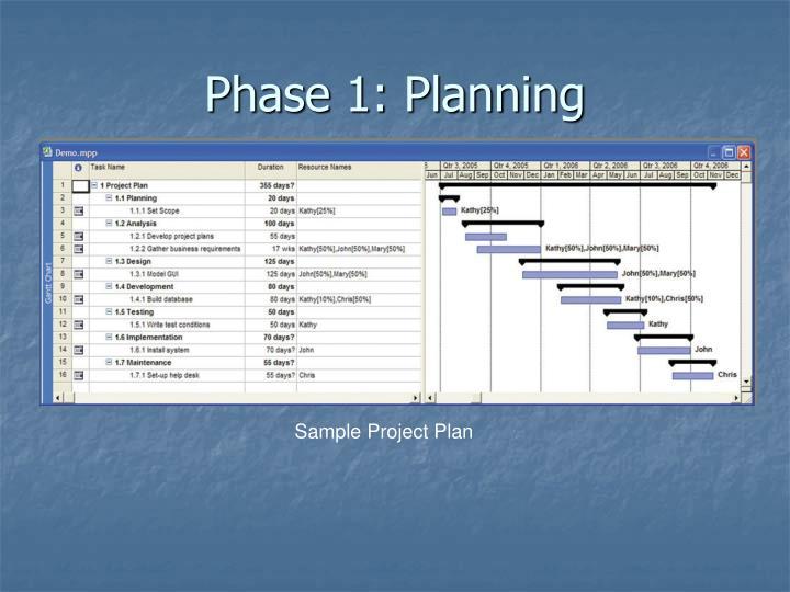 Phase 1: Planning