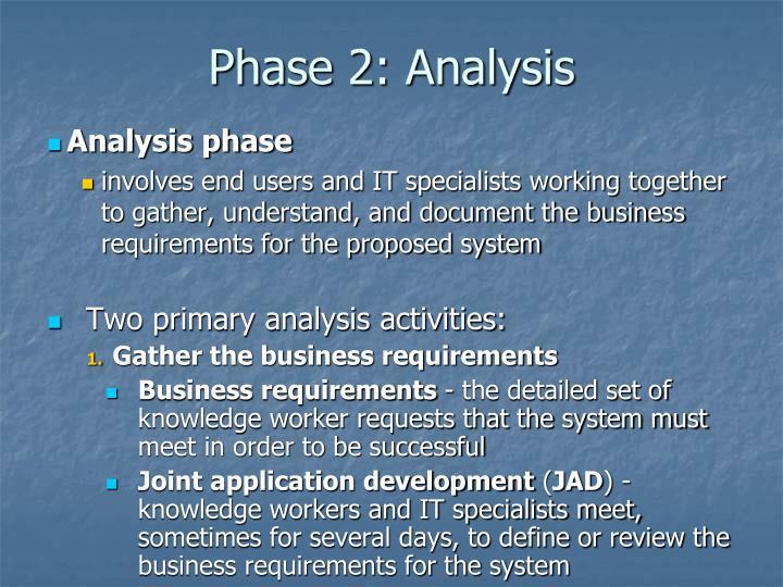 Phase 2: Analysis