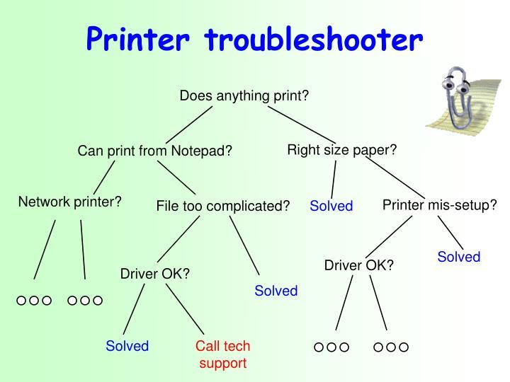 Printer troubleshooter