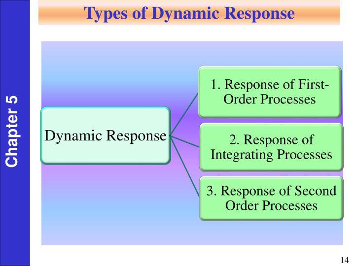 Types of Dynamic Response