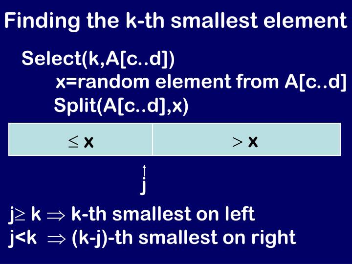 Finding the k-th smallest element
