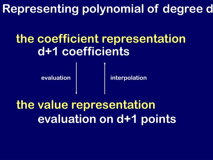 Representing polynomial of degree d