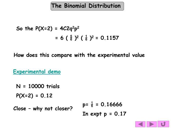 So the P(X=2) = 4C2q