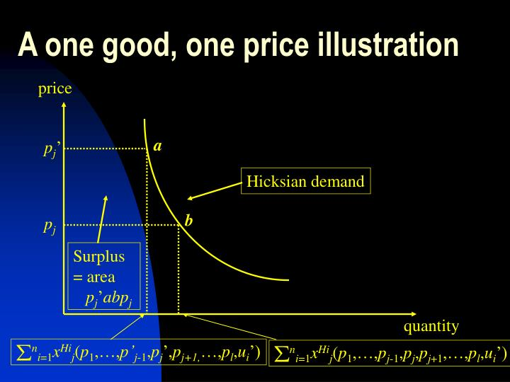 A one good, one price illustration